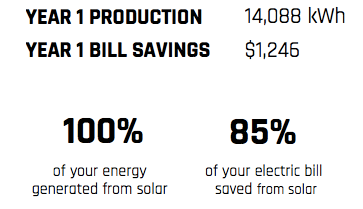 free solar quote a line energy solutions